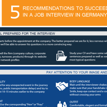 5 recommendations to succeed in a job interview in Germany